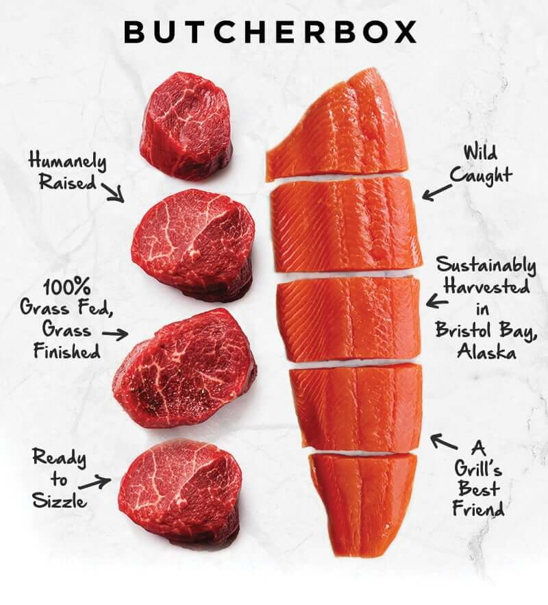 Butcher Box Steak and salmon Deal