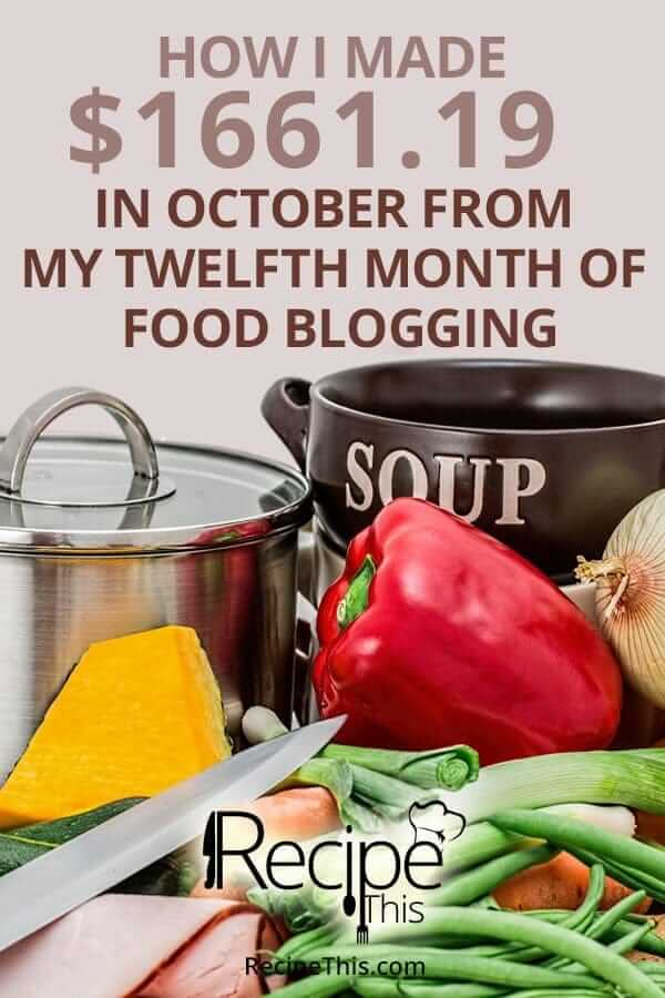 How To Start A Food Blog | Food Blogging Income Report October 2016