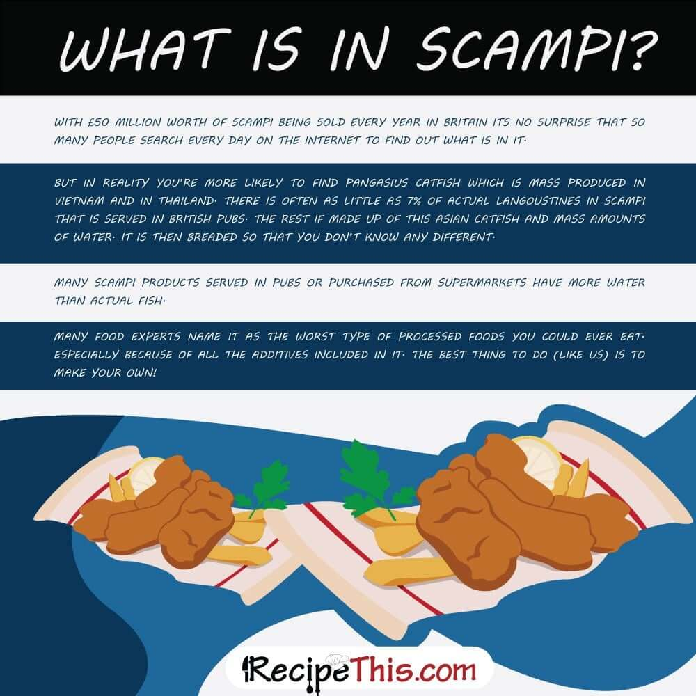 What Is In Scampi
