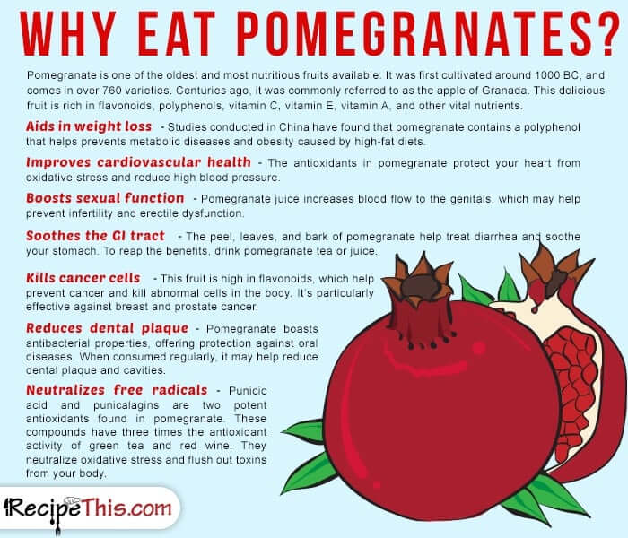 Cooking Tips Podcasts | Why Eat Pomegranate from RecipeThis.com